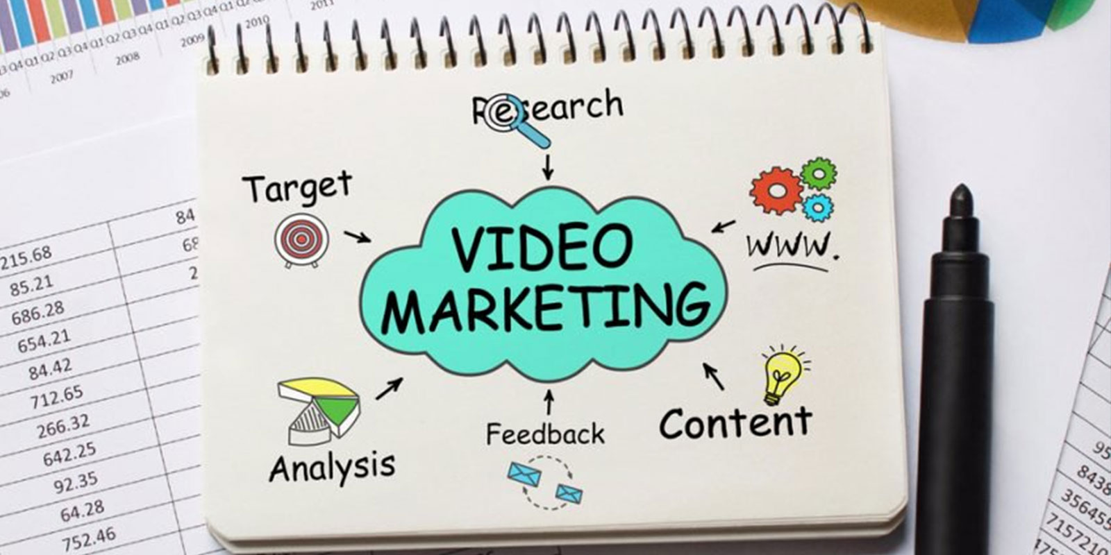 online video marketing company